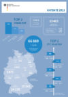 Infografikpatente