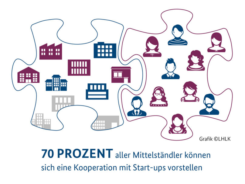 Mittelstand und Startups