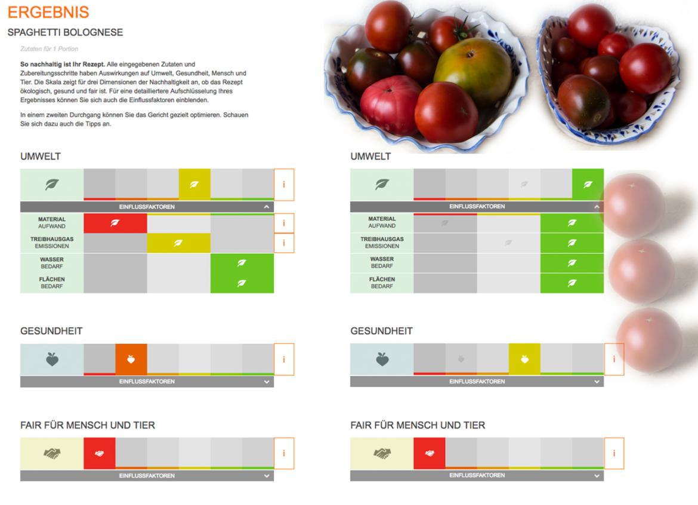nachhaltige Gastronomie