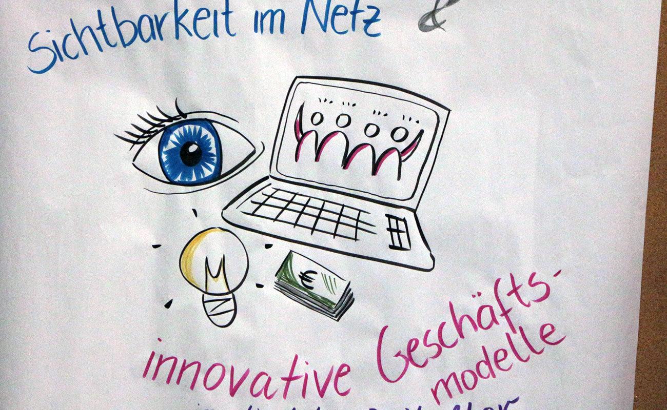 Geschäftsmodelle im Handel, Digitalisierung