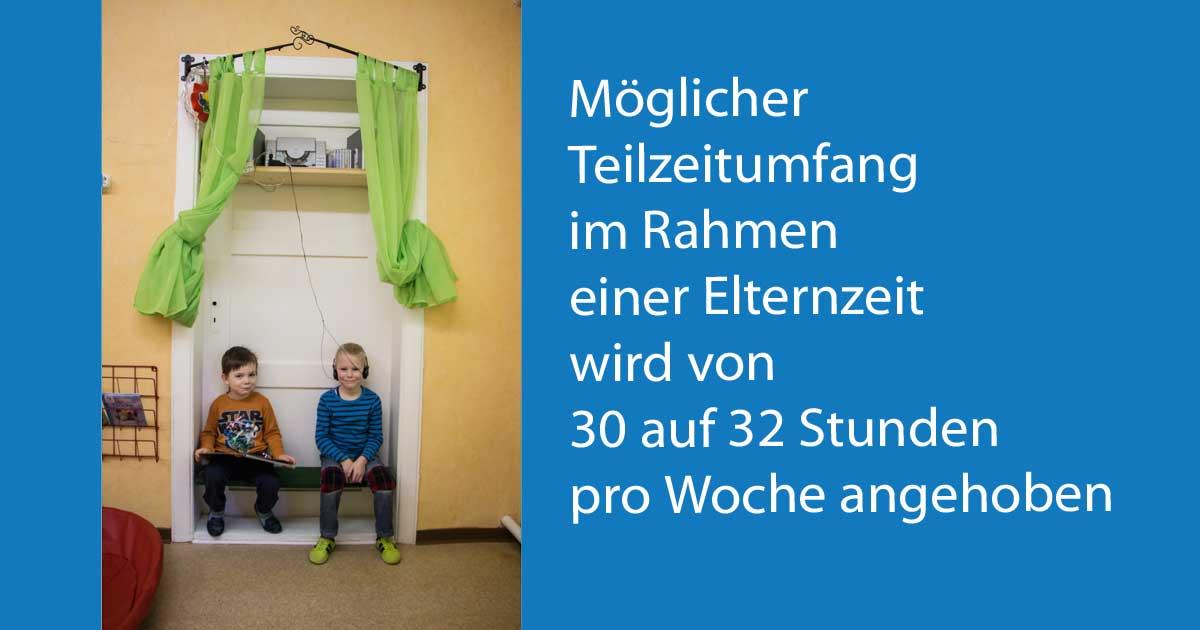 Ralph Schipke | Mögliche Teilzeitumfang im Rahmen einer Elternzeit wird von 30 auf 32 Stunden pro Woche angehoben.